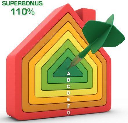 La-Guida-sul-Superbonus-110
