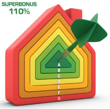 Proroga Superbonus-110